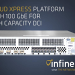 Infinera Cloud Express