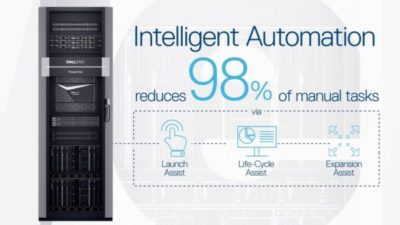 Dell EMC PowerOne